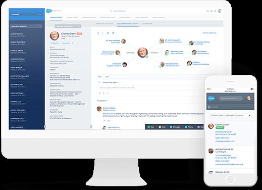 Salesforce Service Cloud implementado por Freeway