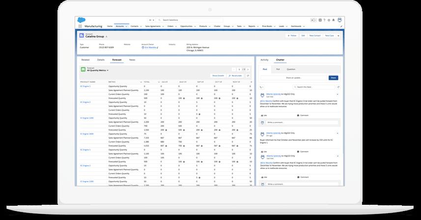 Salesforce para Manufactura, Implementación y Consultoría