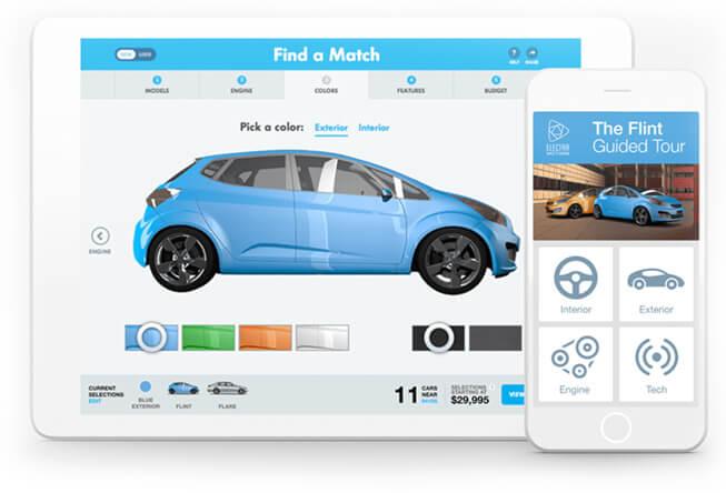Salesforce Automotriz