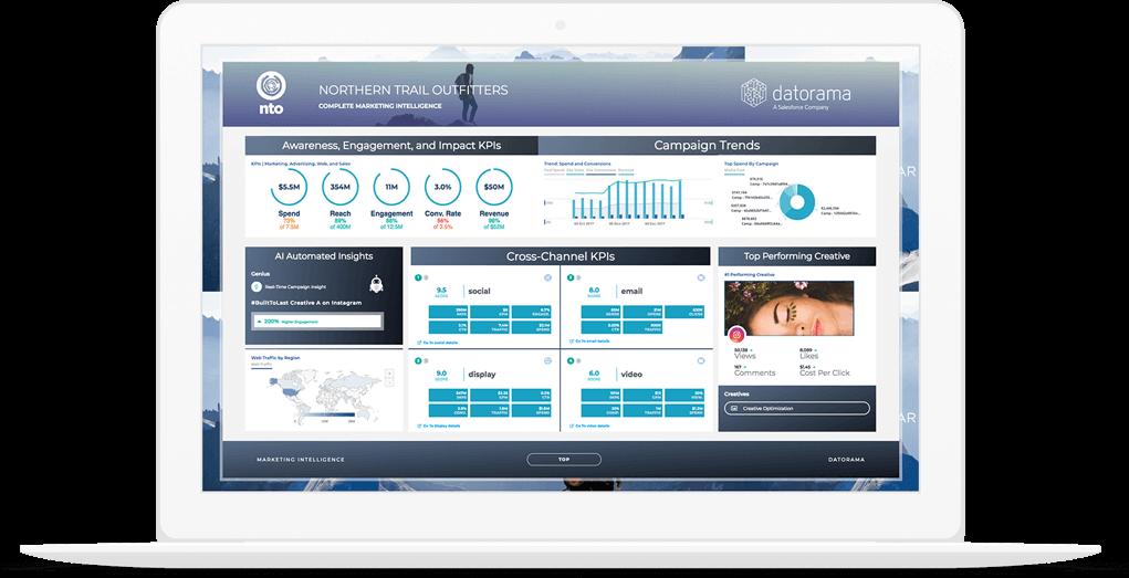 Implementación y Consultoría de Salesforce Datorama
