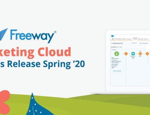 Novedades Salesforce Marketing Cloud Spring Release '20