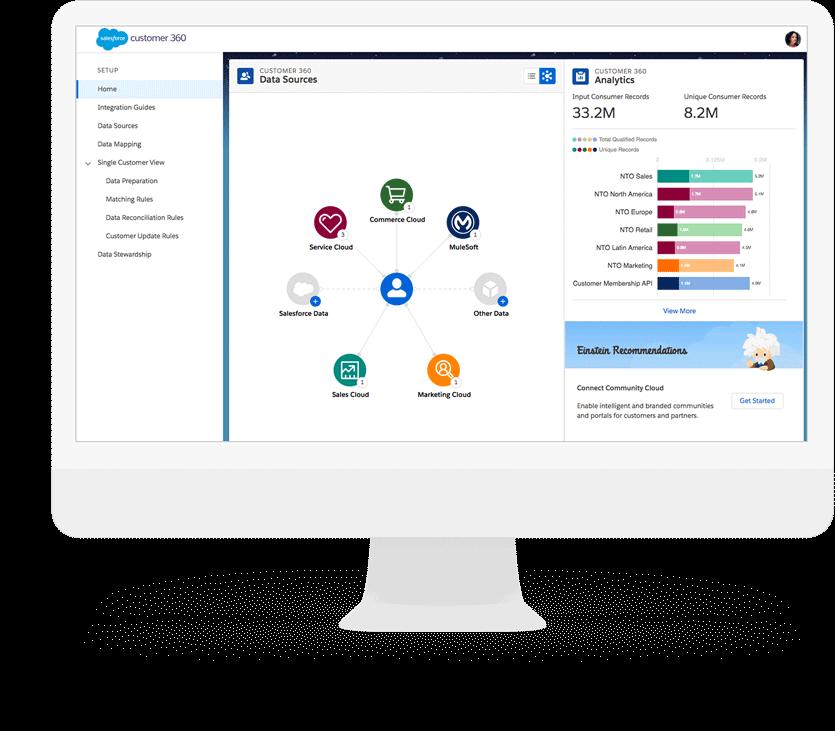 Integración de Customer 360