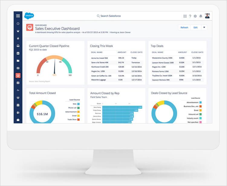Sales Cloud de Salesforce
