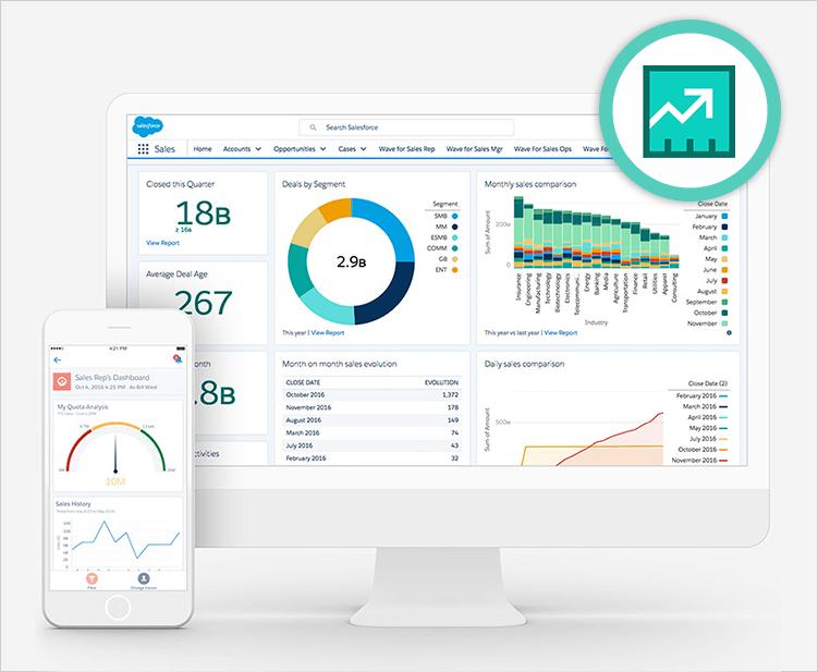 La solución Sales Cloud puede ser el motor de tus equipos de ventas para lograr mejorar aún más la productividad