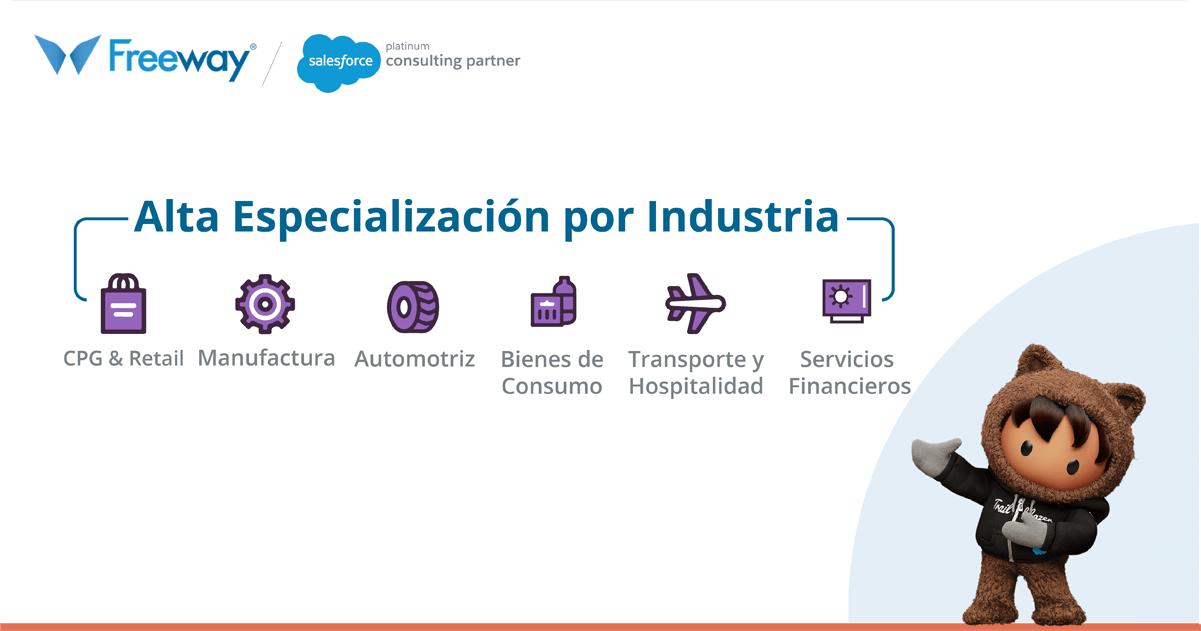 Alta especialización por Industria